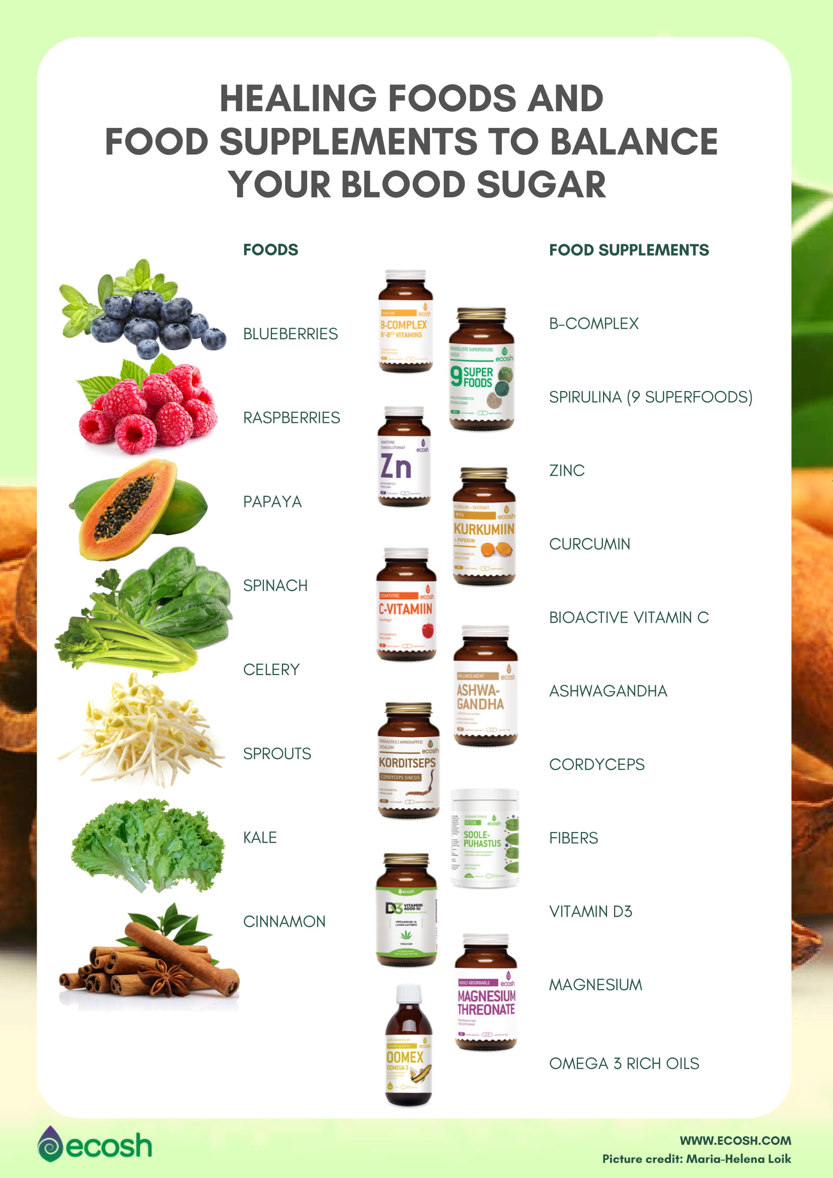 healing foods and food supplements to balance your blood sugar