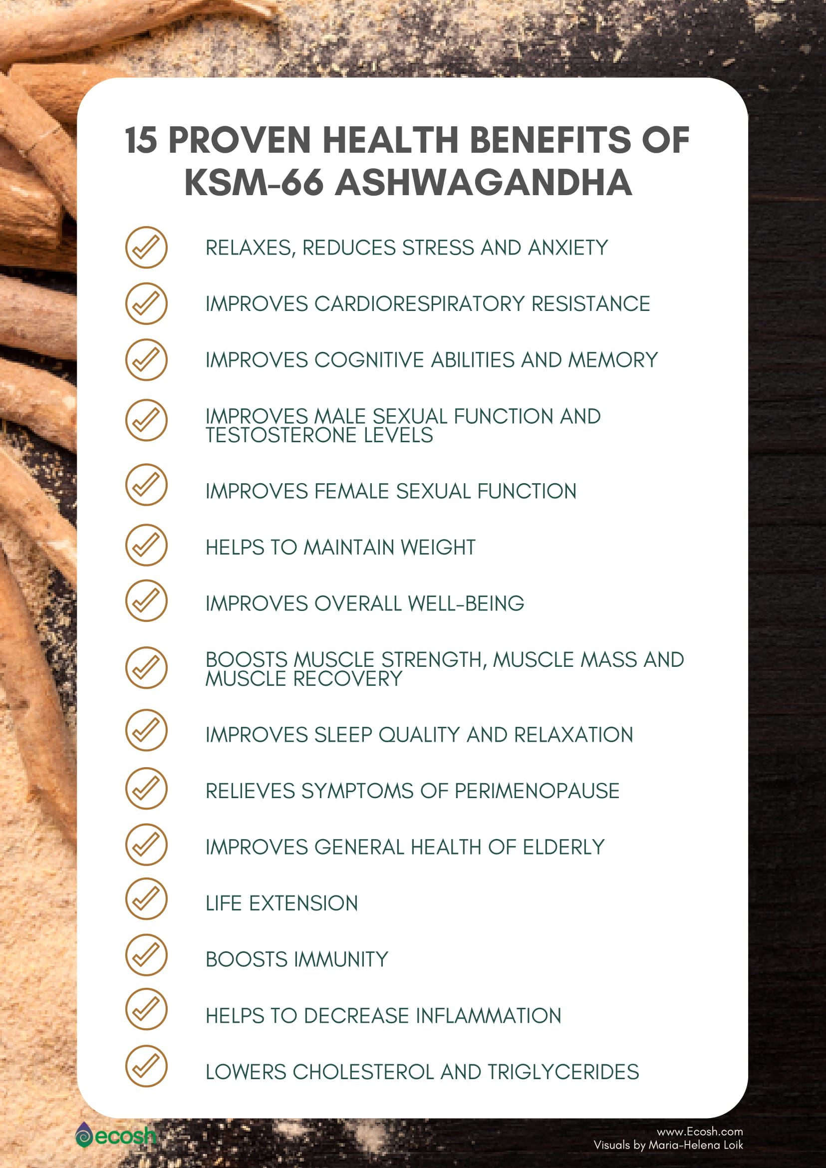 Scientific Studies on Ashwagandha benefits