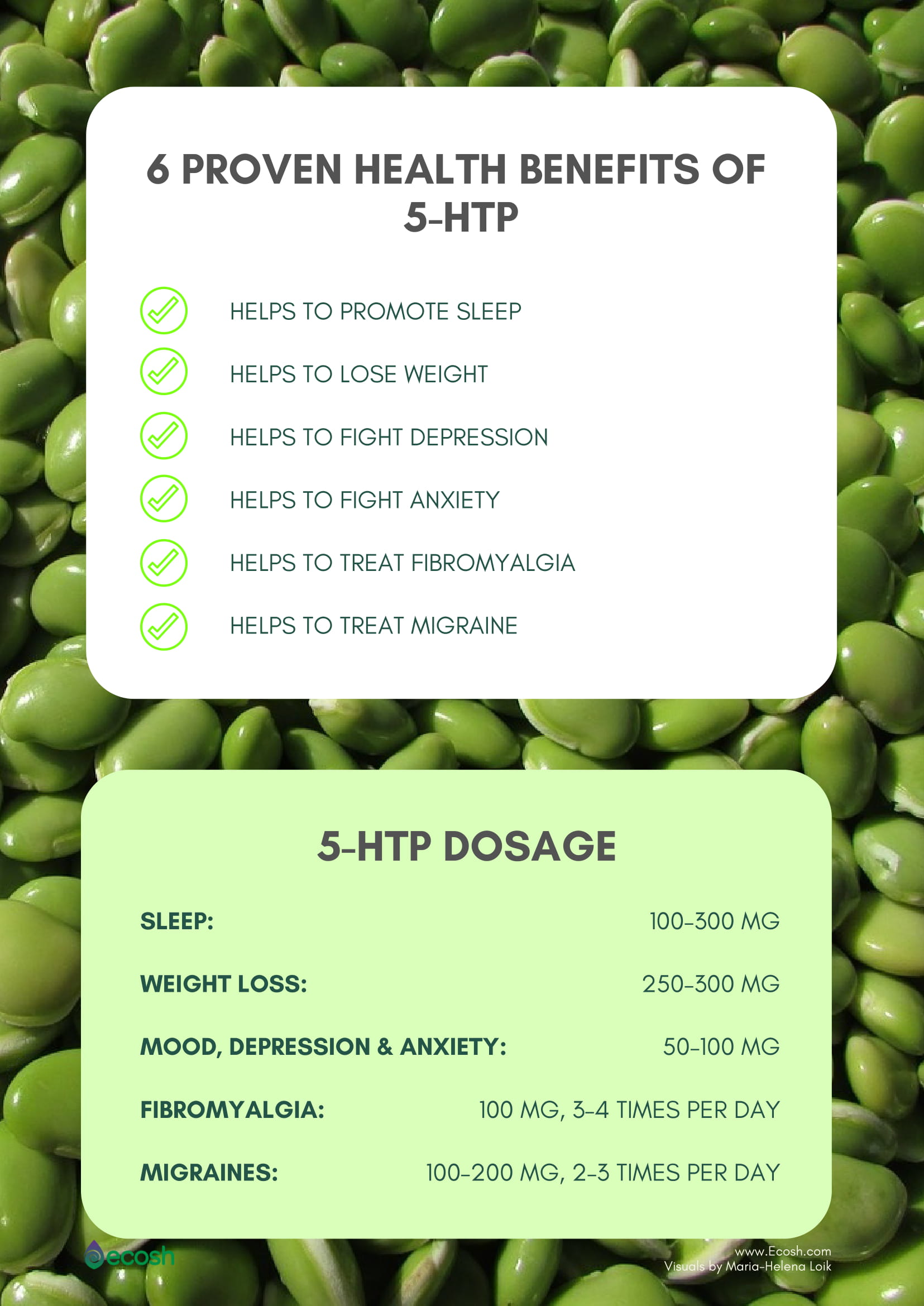 does 5 htp cause weight gain