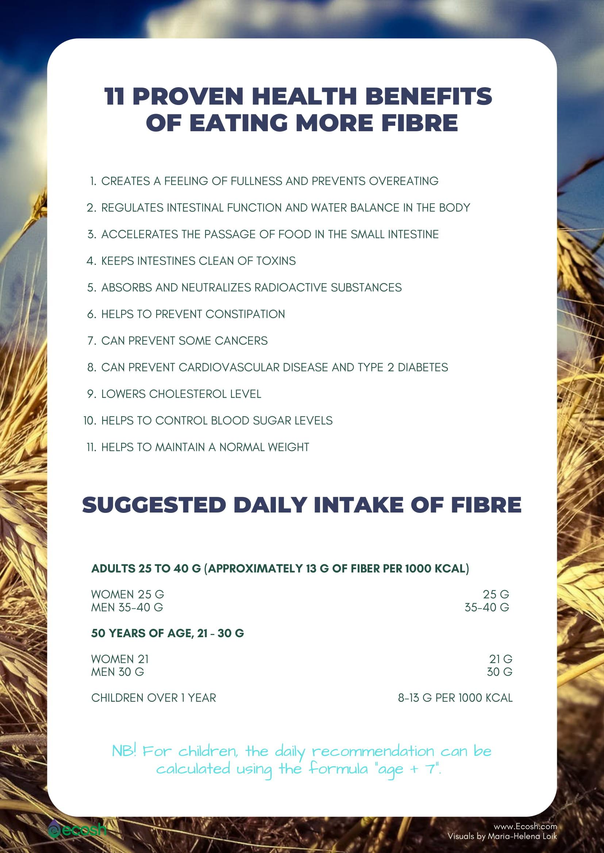 Health benefits of eating more fiber