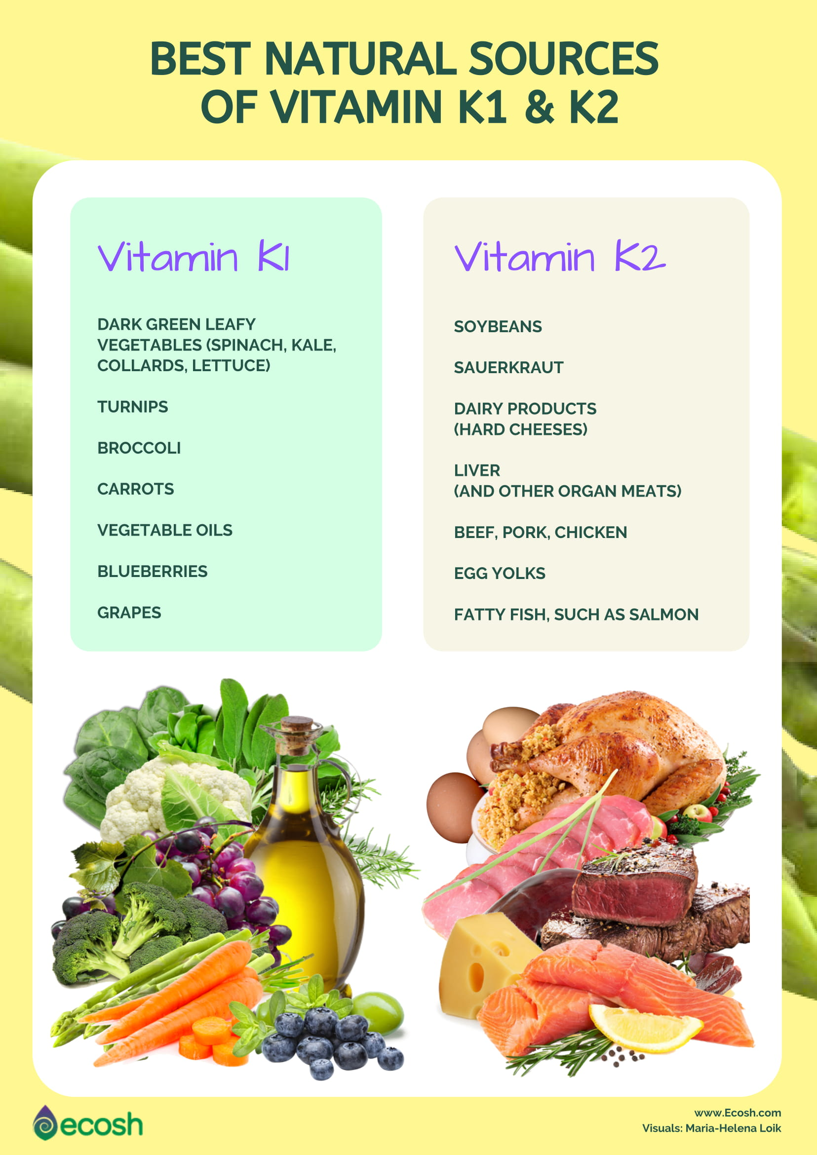 Ecosh_Vitamin K Deficiency - Symptoms, Causes, Risk Groups and The Best Natural Sources_Vitamin K Sources_Vitamin K1_and K2_Sources