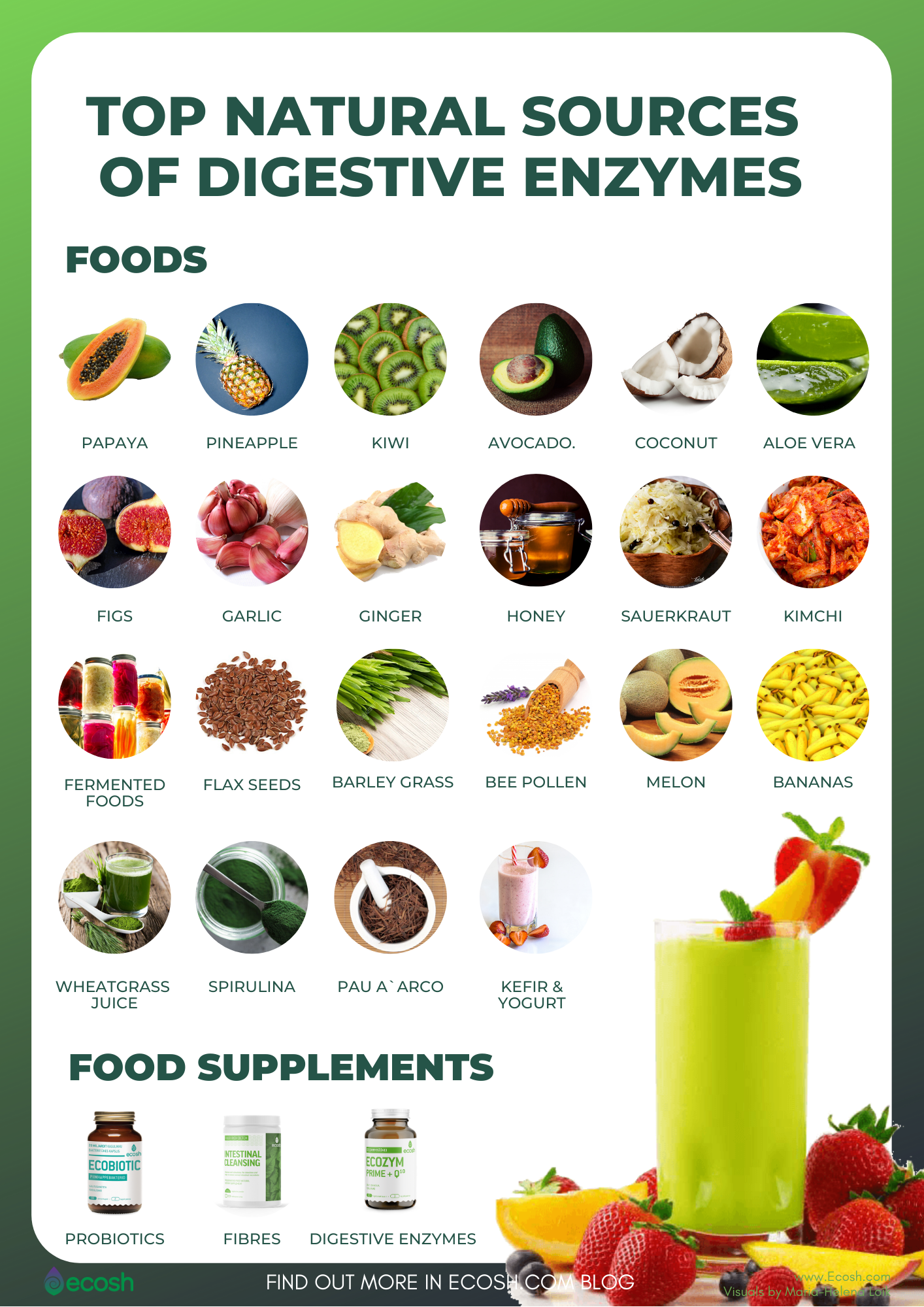 Digestive Enzymes Deficiency - Symptoms, Causes and 25 Top Natural Sources of Digestive Enzymes