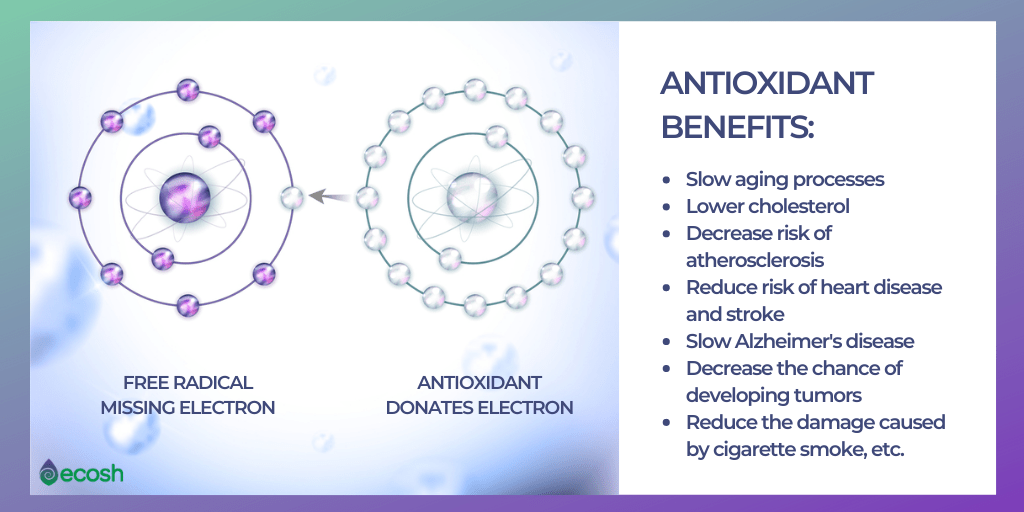 Antioxidant-work_antioxidant_benefits