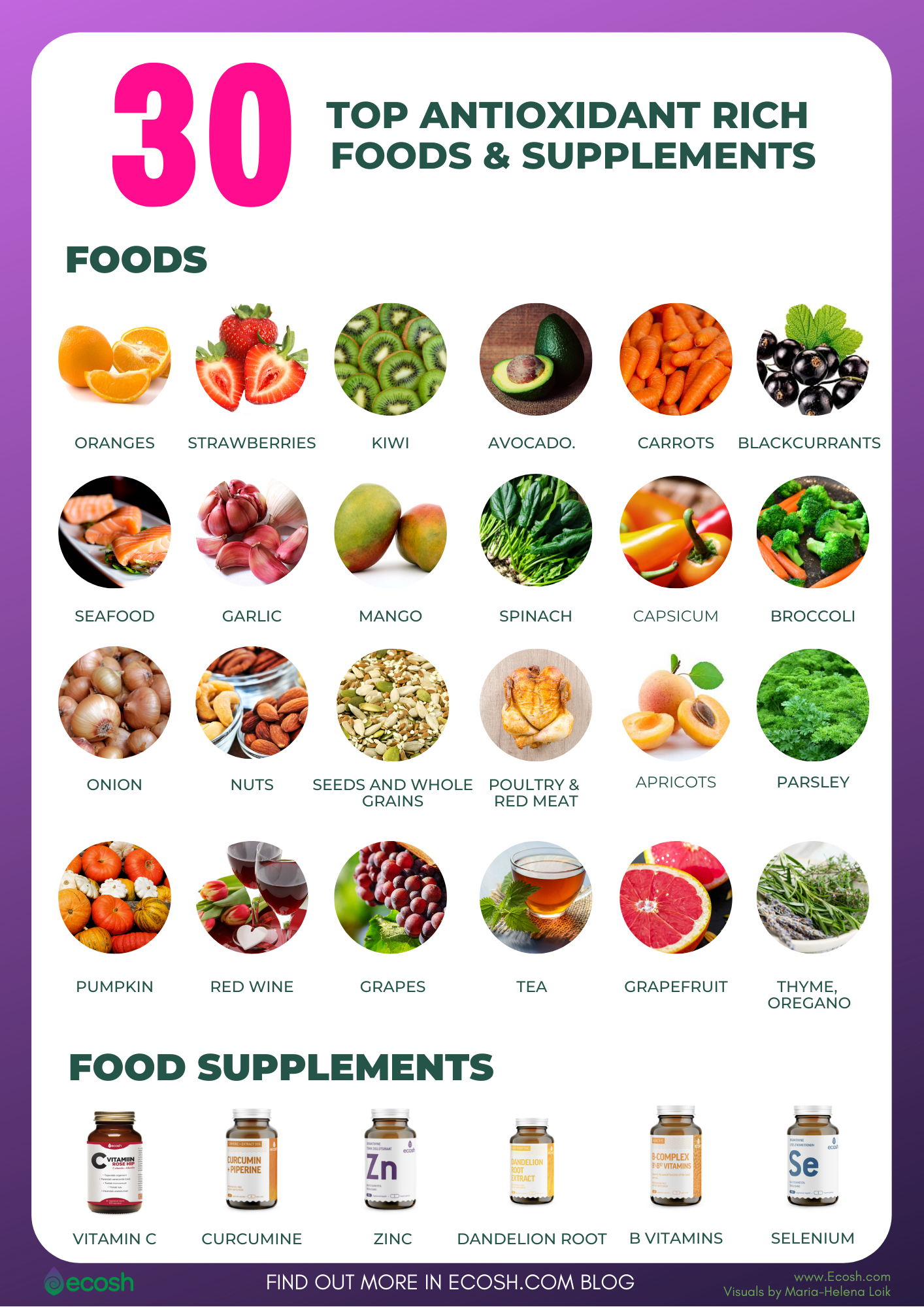 Top_antioxidant_rich_foods_and_antioxidant_rich_food_supplements