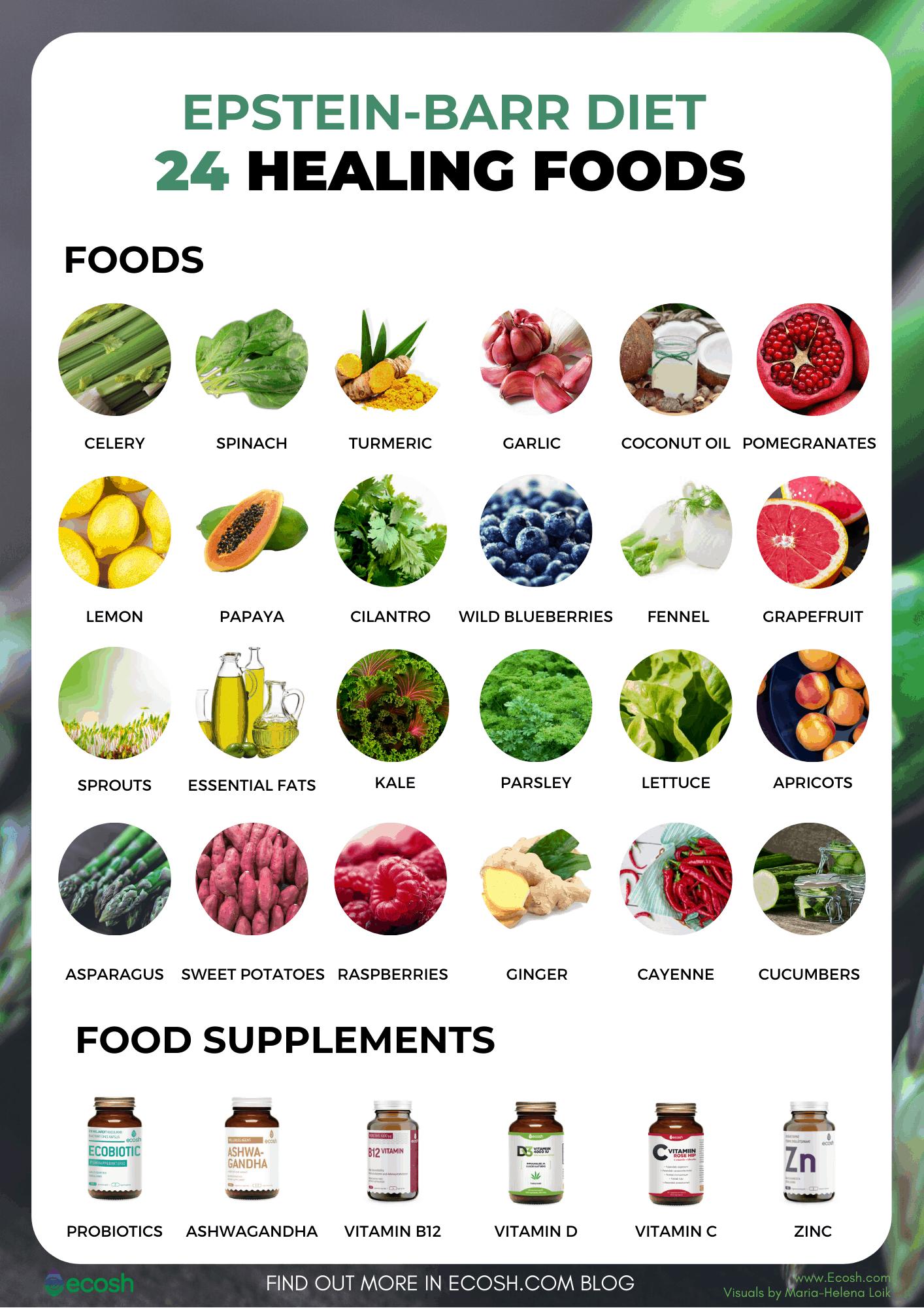 Ecosh_Epstein-Barr_Diet-24_Healing_Foods_to_Treat_Epstein-Barr_Epstein-Barr_Natural_Treatment