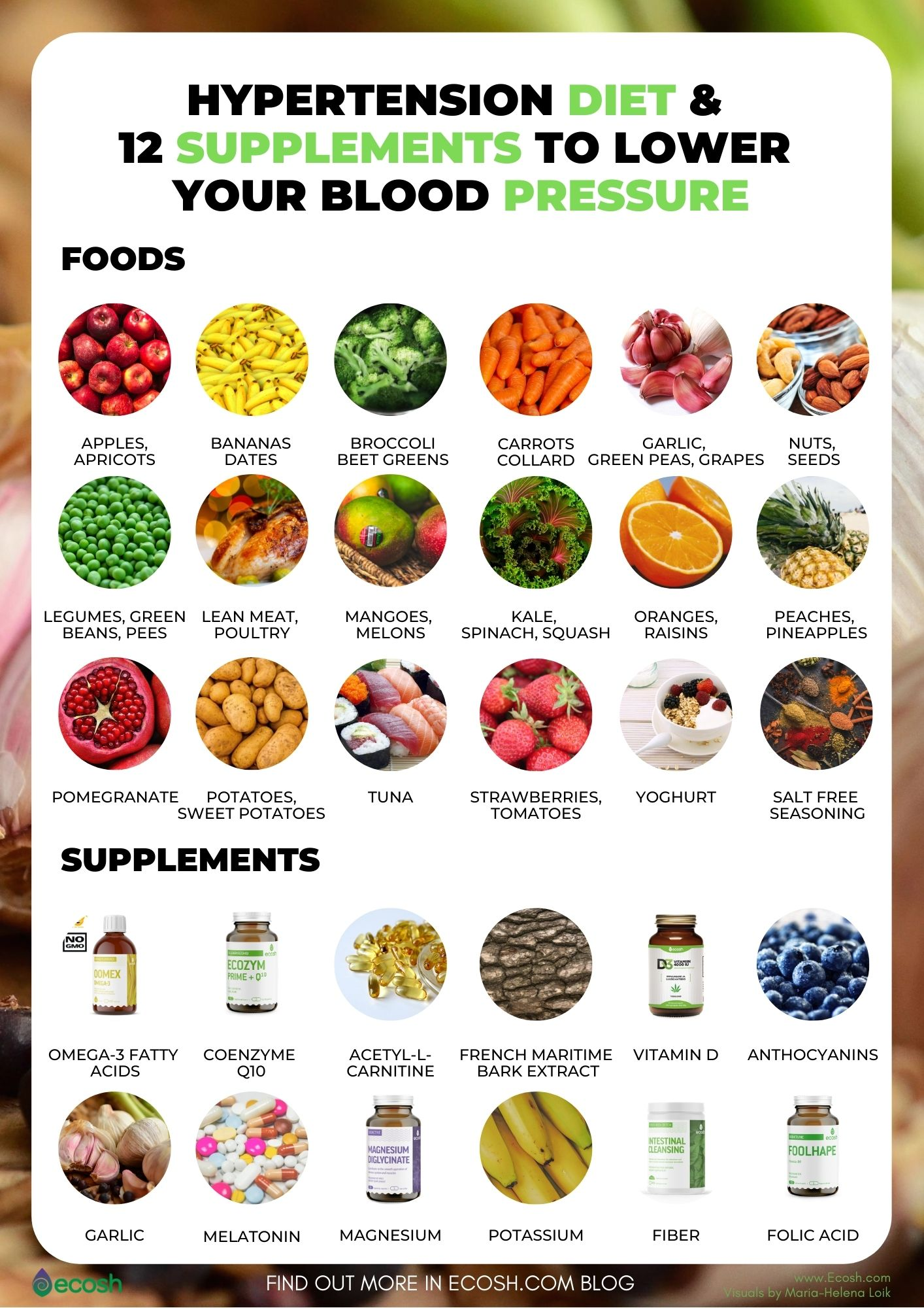 Hypertension_Diet_High_Blood_Pressure_Diet_How_to_Lower_Your_Blood_Pressure_Supplements_For_High_Blood_Pressure