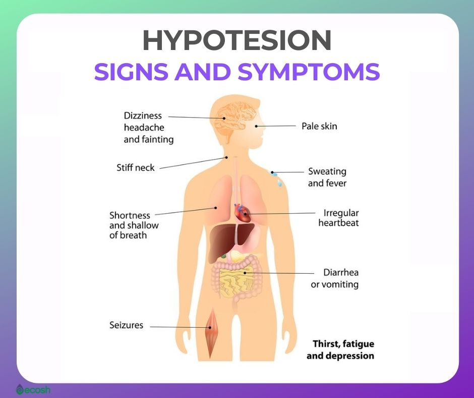 Ecosh_Low_Blood_Pressure_Symptoms_Hypotension_Symptoms