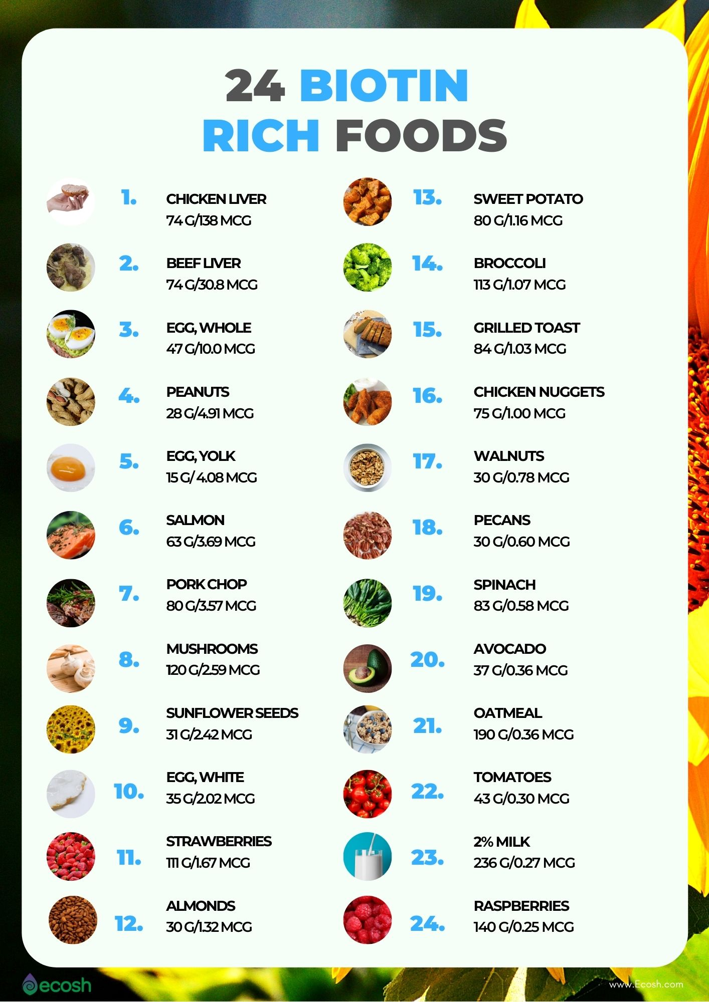 Ecosh_Biotin_Rich_Foods_Foods_High_in_Biotin_Biotin_Content_In_Common_Foods_Biotin_Food_Sources_B7_Sources_Vitamin_H_Vitamin_R