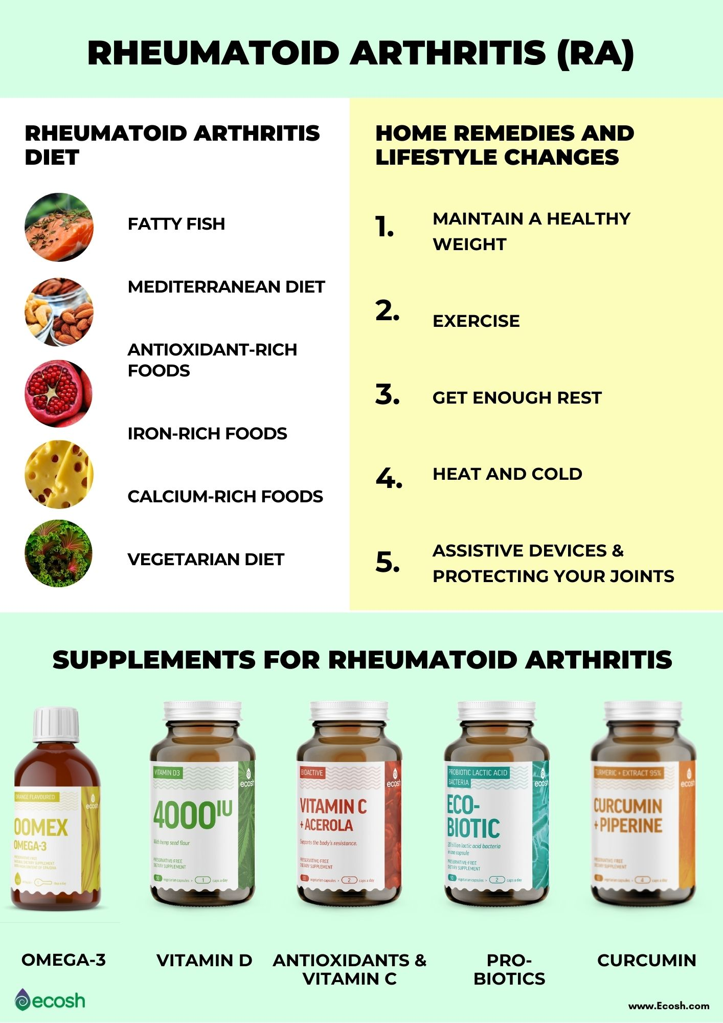 Ecosh_Rheumatoid_Arthritis_Diet_Home_Remedies_for_Rheumatoid_Arthritis_Supplements_for_Rheumatoid_Arthritis_Rheumatoid_Arthritis_Home_Treatment_Rheumatoid_Arthritis_Diet_Rich_in_Omega_3_