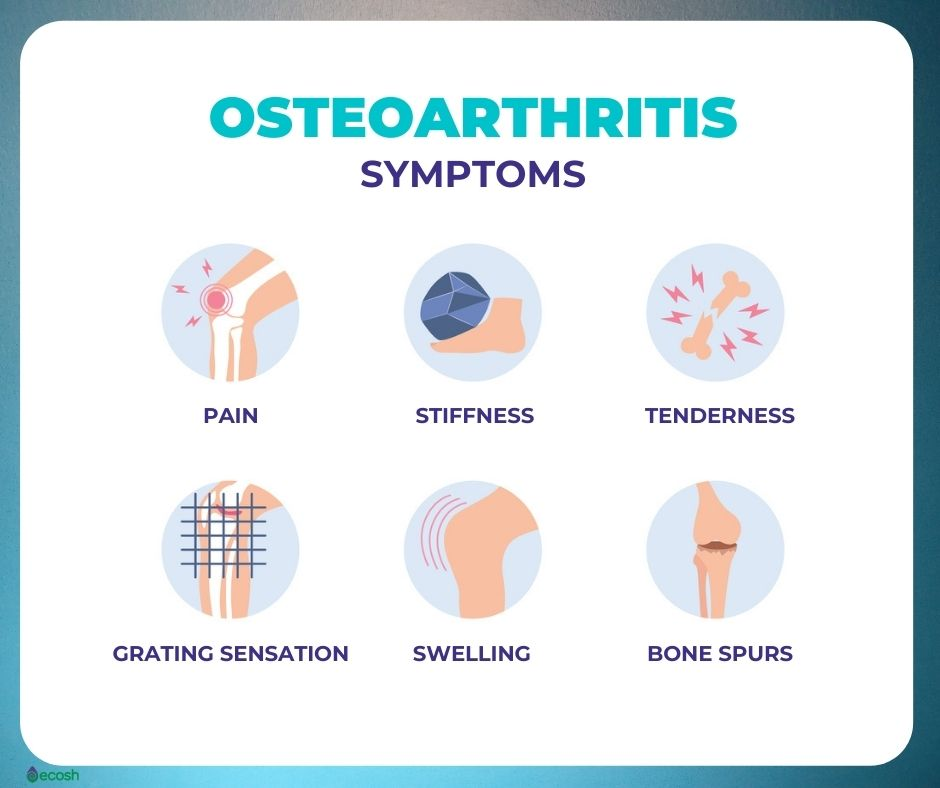 arthritis symptoms and treatments)