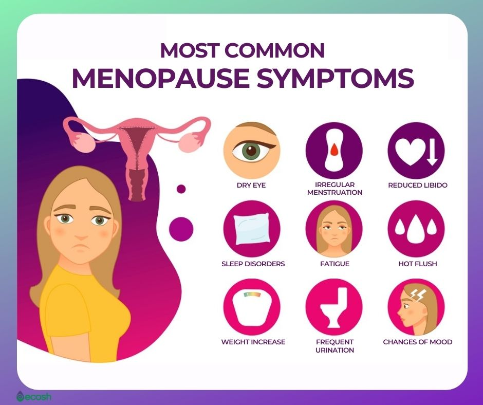 Most_Common_Menopause_Symptoms_and_Signs