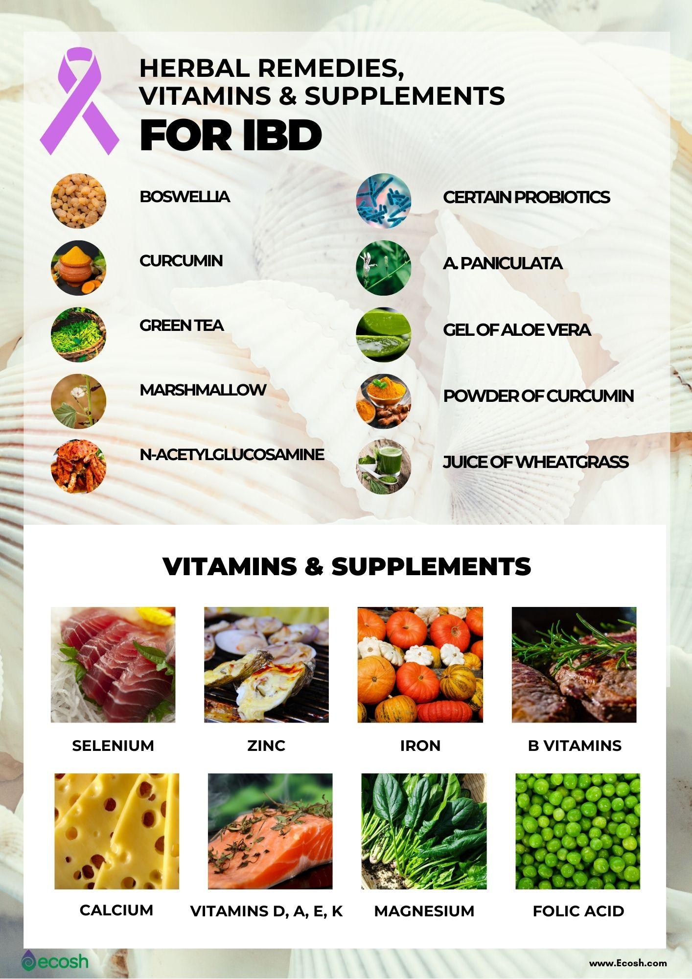Ecosh_Herbs_for_IBD_Herbal_Remedies_for_IBD_Supplements_for_Inflammatory_Bowel_Disease_Vitamins_for_IBD_Nutrient_Deficiency_in_IBD_Inflammatory_Bowel_Disease_Treatment