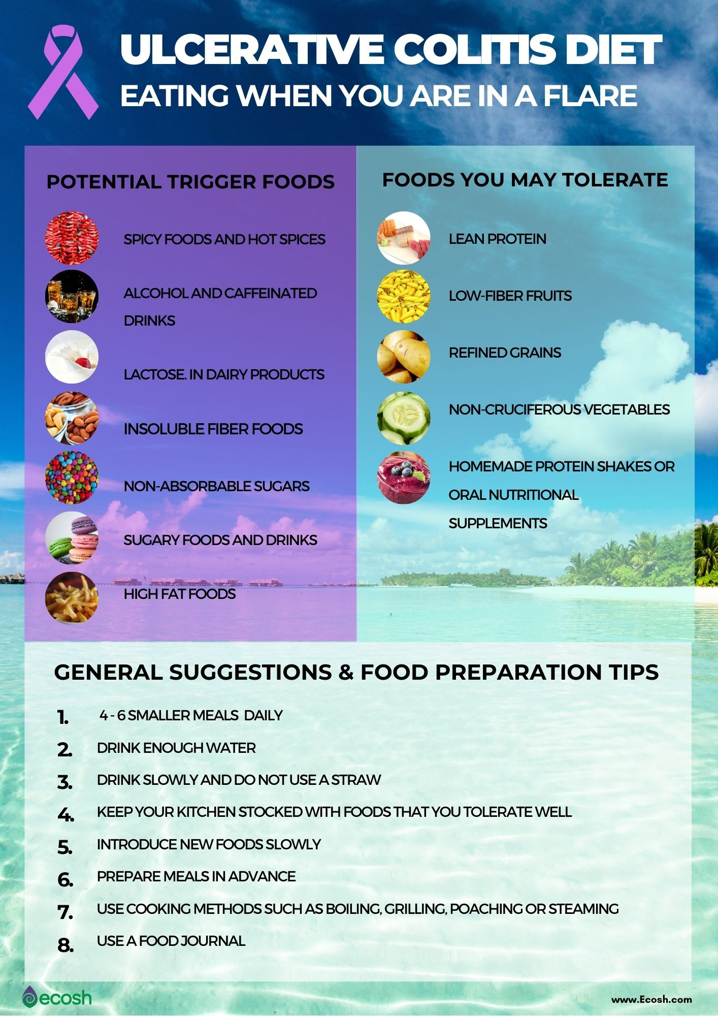 Ulcerative_Colitis_Diet_Eating_When_You_are_in_a_Flare_Eating_when_You_are_in_a_Remission_Food_Preparation_Tips_Diet_for_Ulcerative_Colitis_Ulcerative_Colitis_Diet_Tips_Eating_in_Colitis