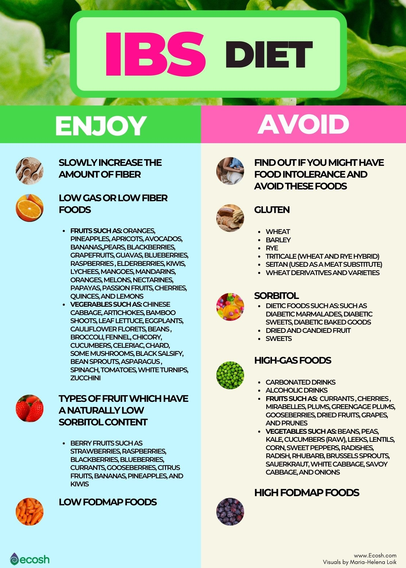 Ecosh_IBS_Diet_Inflammatory_Bowel_Syndrome_Diet_What_Foods_to_Eat_In_Case_of_IBS_Diet_for_IBS_Foods_For_IBS_IBS_Natural_Treatment_Avoid_Sorbitol_Natural_Remedies_For_IBS_