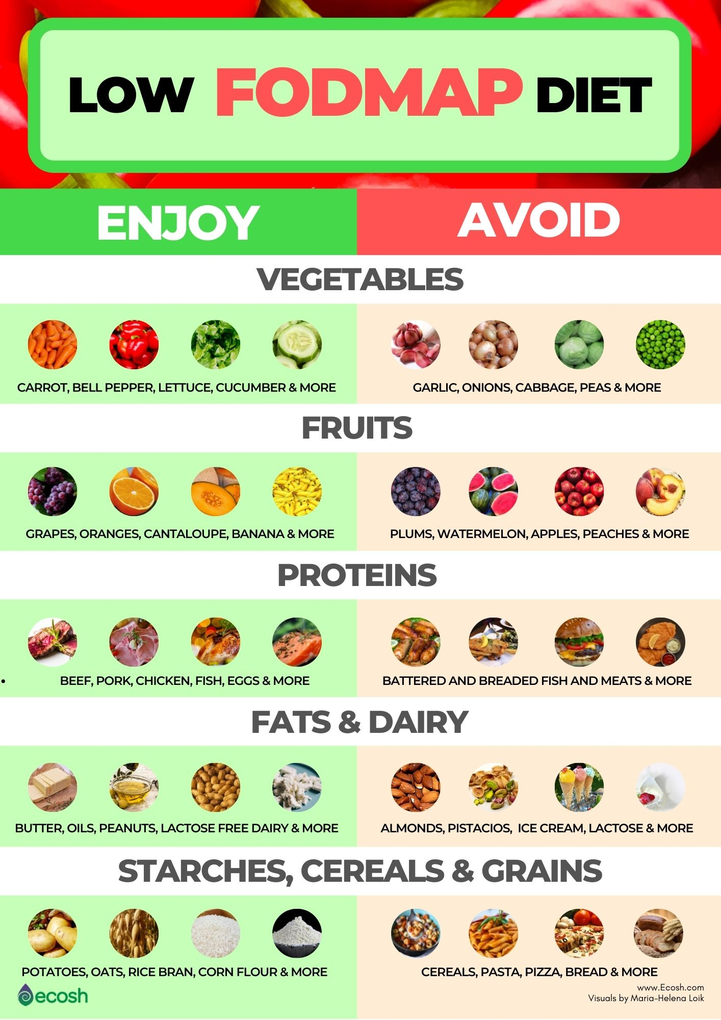 Ecosh_Low_Fodmap_Foods_High_Fodmap_Foods_Low_Fodmap_Diet_Fod_IBS_What_are_Fodmap_Foods_