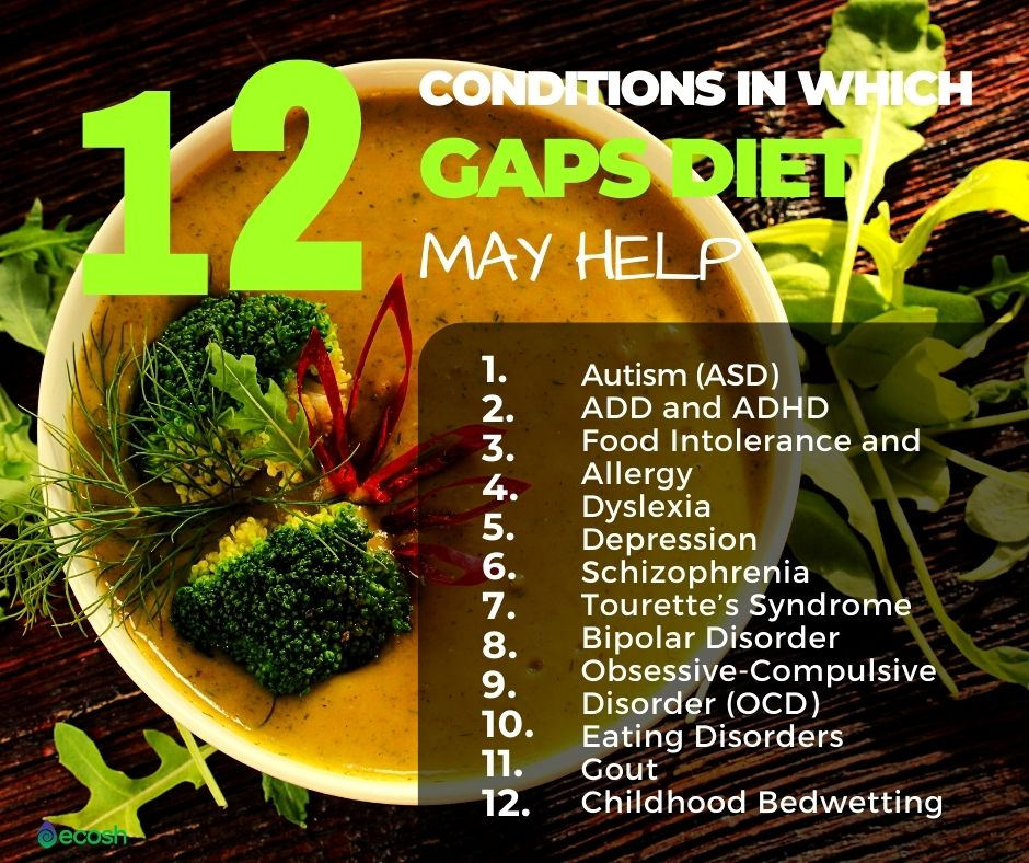 For_Who_is_GAPS_Diet_For_GAPS_Diet_For_Autism_GAPS_Diet_For_ADD_GAPS_Diet_For_ADHD_GAPS_Diet_For_Depression_GAPS_Diet_For_Eating_Disorders