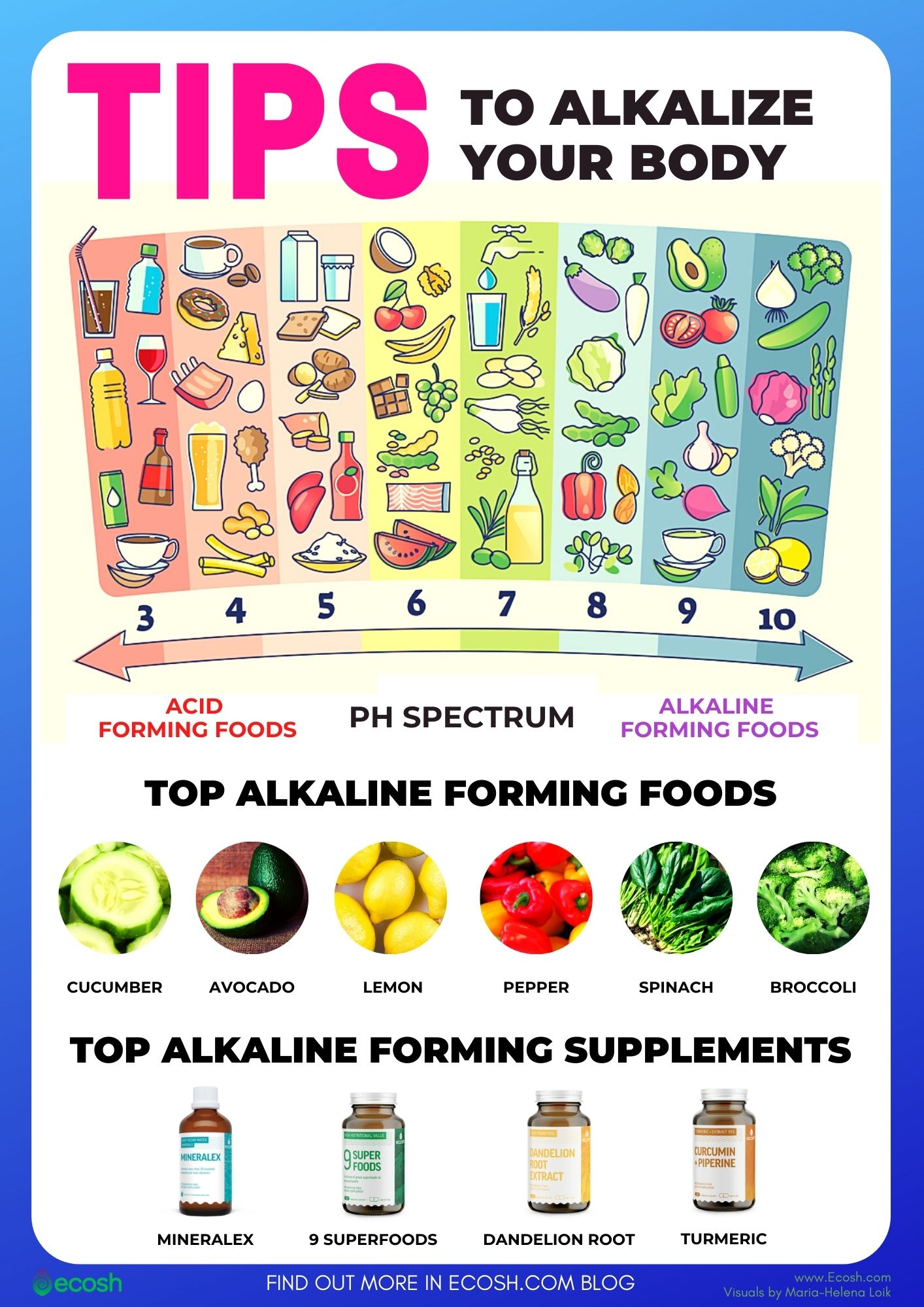 Tips_to_Alkalize_Your_Body_Most_Alkalizing_Foods_Alkalizing_Supplements_Acidic_Foods_To_Avoid_Alkaline_Foods_List_Acidic_Foods_List_Alkaline_Supplements