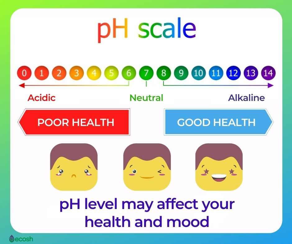 How_To_Measure_ph_Level_Ph_Measuring_at_Home