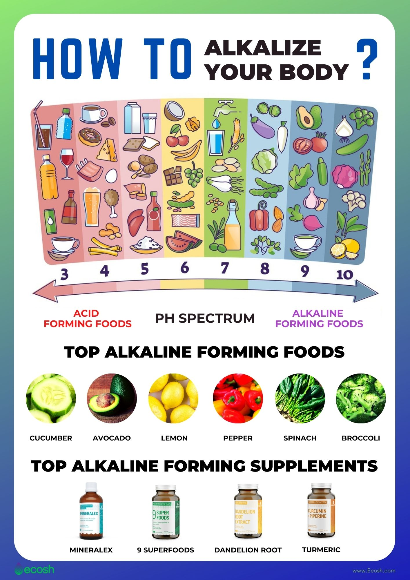 How_to_Alkalize_Your_Body_Acid_Base_Balance_in_Your_Body_Alkaline_Foods_Alkaline_Forming_Foods_Alkaline_Forming_Herbs_Home_Remedies_For_Alkaline_Body_Home_Remedies_For_Alkalizing